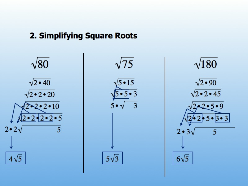 how to work square roots