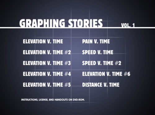 Graphing Stories – dy/dan