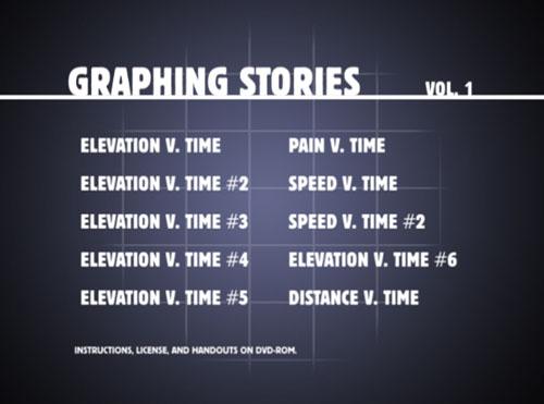 story scenario ideas